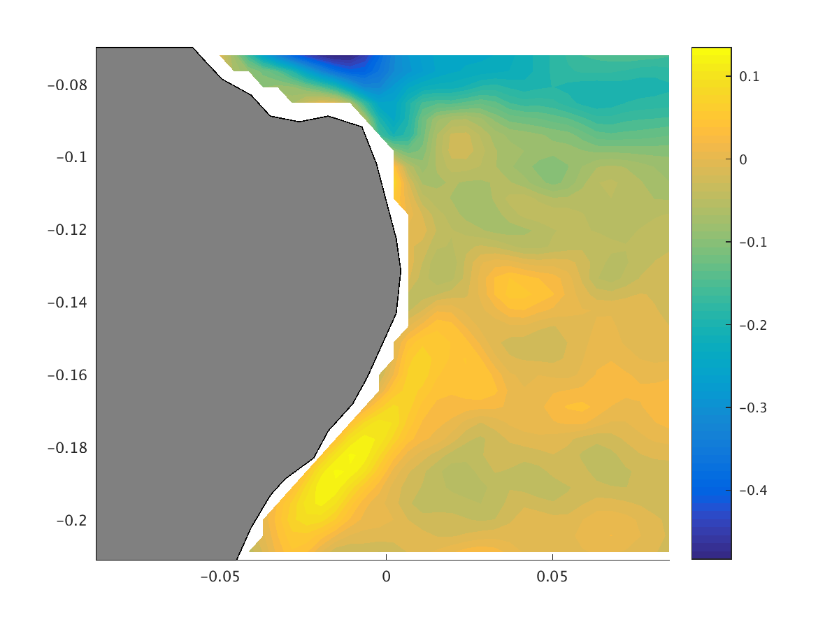 example_07_SLTAC_monthly_mean_uv_off_Brazil.png