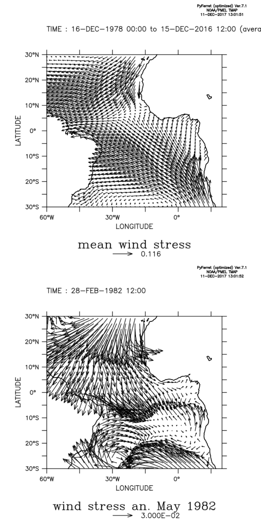 example_08_ERAIN_SFC12_MM_deseasoned_Tropical_Atlantic_wind_stress.png