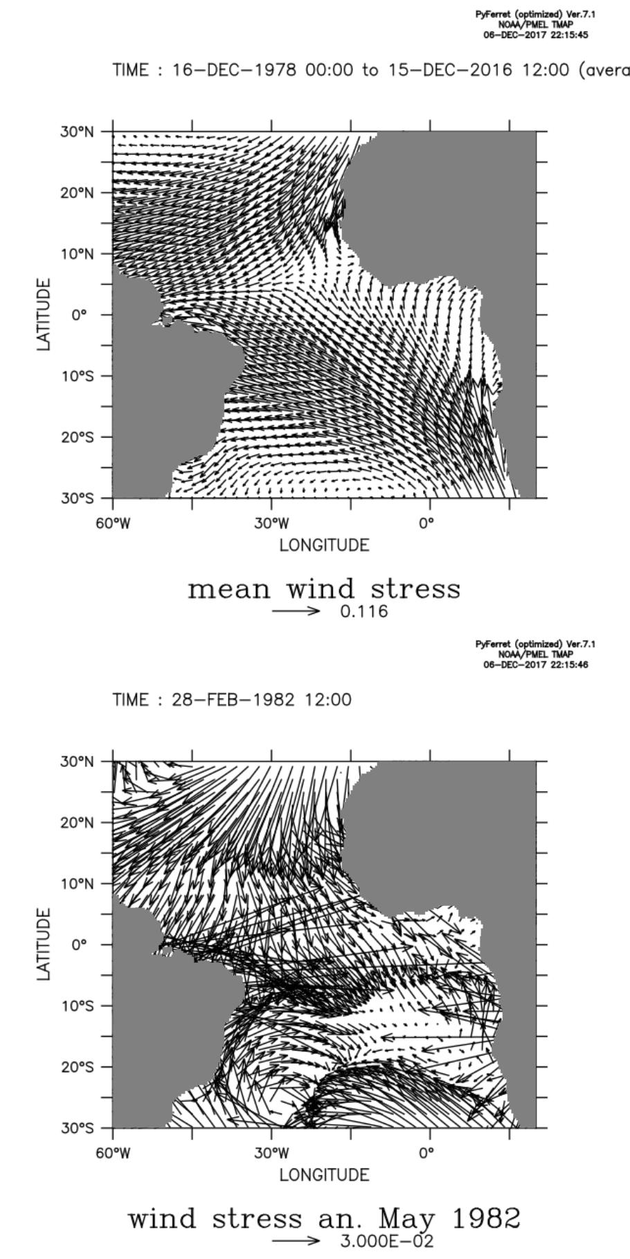 example_08_ERAIN_SFC12_MM_deseasoned_Tropical_Atlantic_wind_stress.png