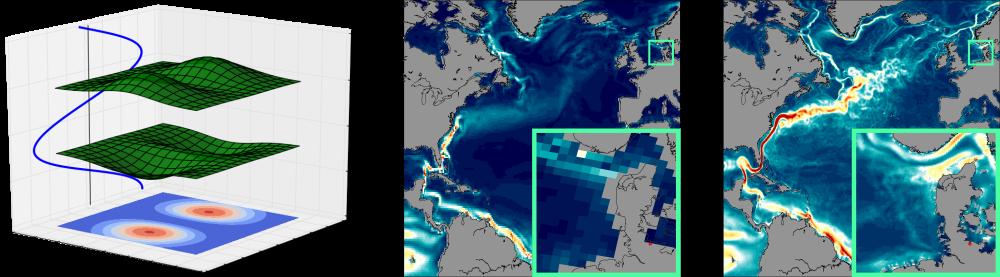 images/ocean_models_complexity.png